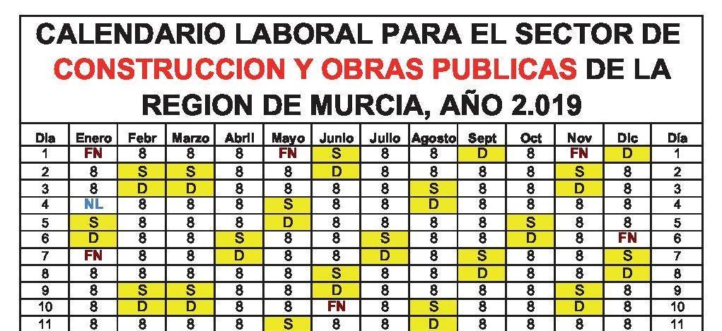 Calendario laboral del sector de la Construcción y Obras Públicas de la Región de Murcia para el año 2019